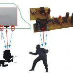 Sensori a Doppia Tecnologia per Esterno Come Funzionano