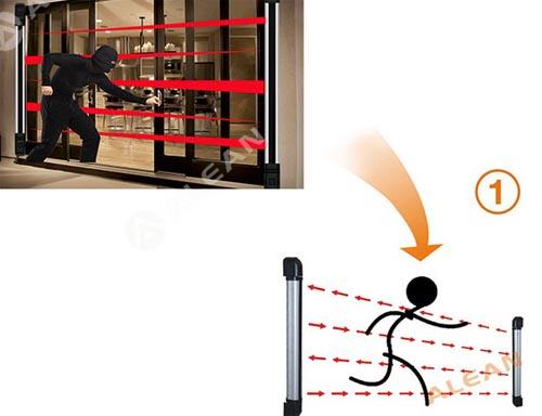 Installare allarme casa id es de design d 39 int rieur - Miglior sistema antifurto casa ...
